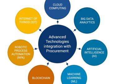 Advanced_Technologies