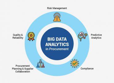 Big_Data_Analytics_Evolving_Procurement_Process