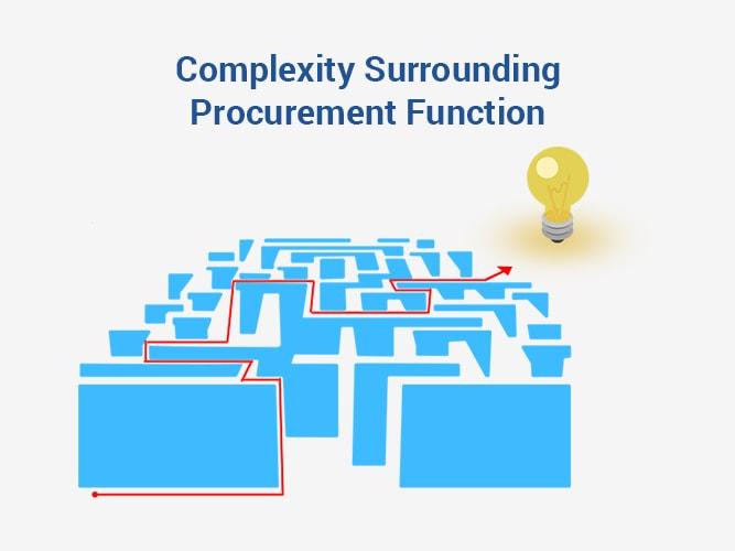 complexity_surrounding_procurement_function